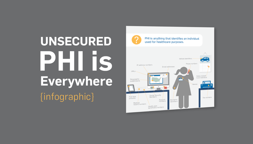 SecurityMetrics Infographic: Unsecured PHI is Everywhere